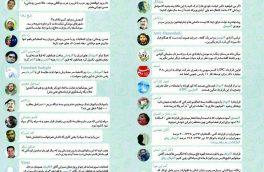 نشریه سرک/انجمن اسلامی دانشجویان دانشگاه شیراز
