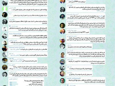 نشریه سرک/شماره ۱۶/ انجمن اسلامی دانشجویان دانشگاه شیراز