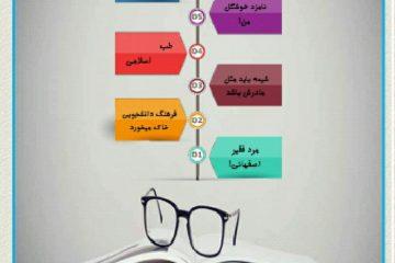 اندیشه مطهر انجمن اسلامی دانشجویان دانشگاه تفرش شماره ۸